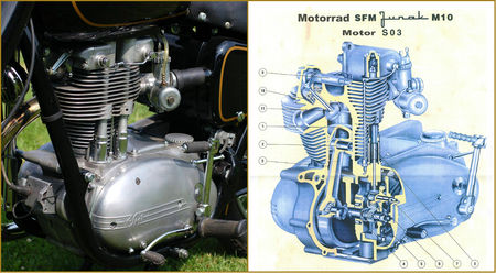Junak-engine-collage.jpg